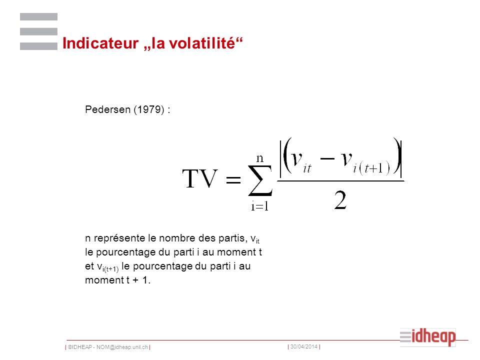   ©IDHEAP - NOM@idheap.unil.ch     30/04/2014   Indicateur la volatilité Pedersen (1979) : n représente le nombre des partis, v it le pourcentage du parti i au moment t et v i(t+1) le pourcentage du parti i au moment t + 1.