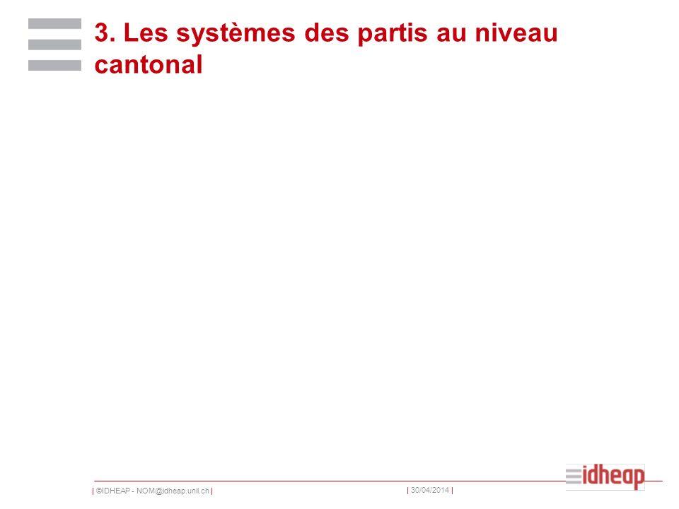  ©IDHEAP - NOM@idheap.unil.ch     30/04/2014   3. Les systèmes des partis au niveau cantonal