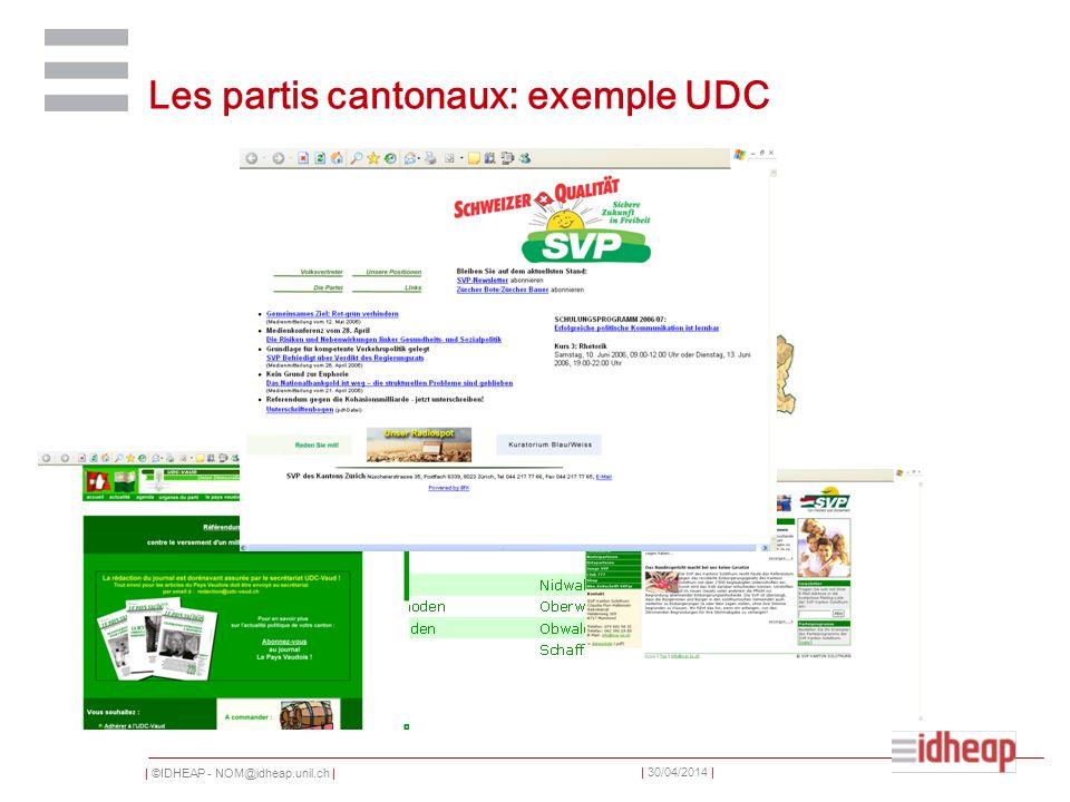   ©IDHEAP - NOM@idheap.unil.ch     30/04/2014   Les partis cantonaux: exemple UDC