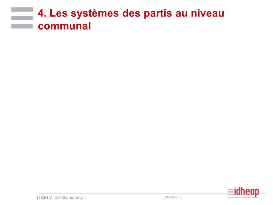 | ©IDHEAP - NOM@idheap.unil.ch | | 30/04/2014 | 4. Les systèmes des partis au niveau communal