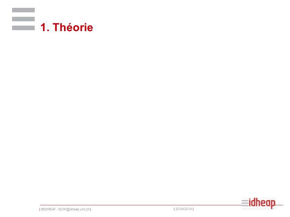 | ©IDHEAP - NOM@idheap.unil.ch | | 30/04/2014 | 1. Théorie