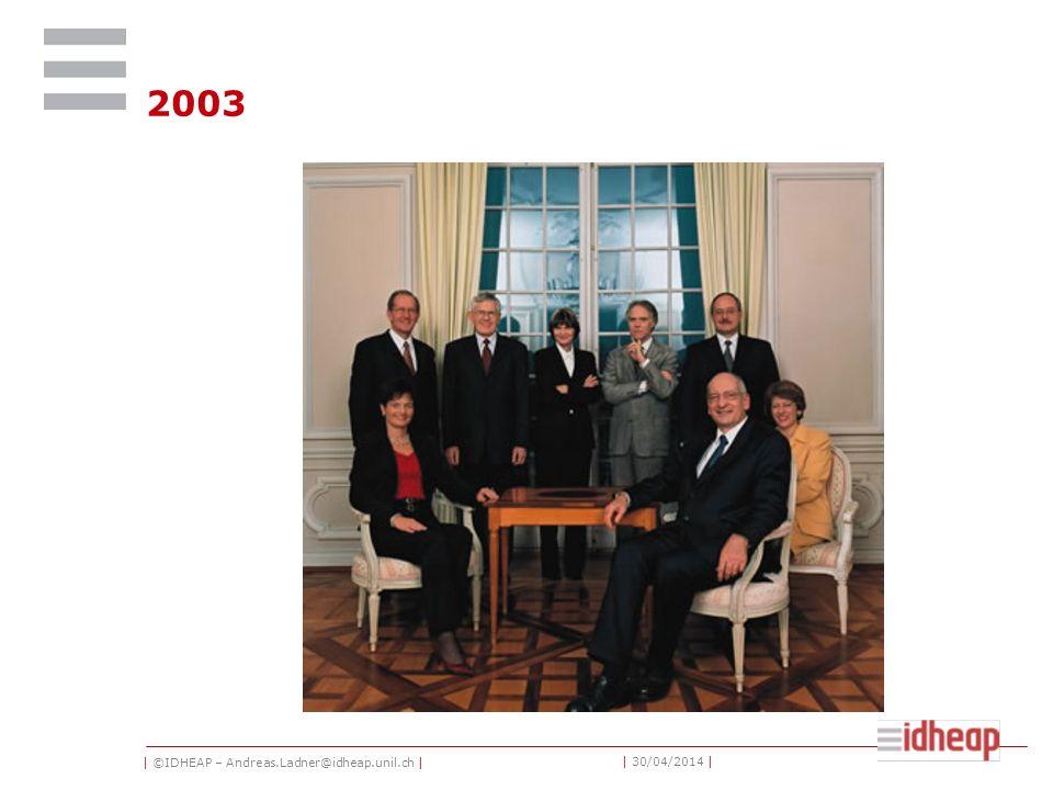 | ©IDHEAP – Andreas.Ladner@idheap.unil.ch | | 30/04/2014 | 2003