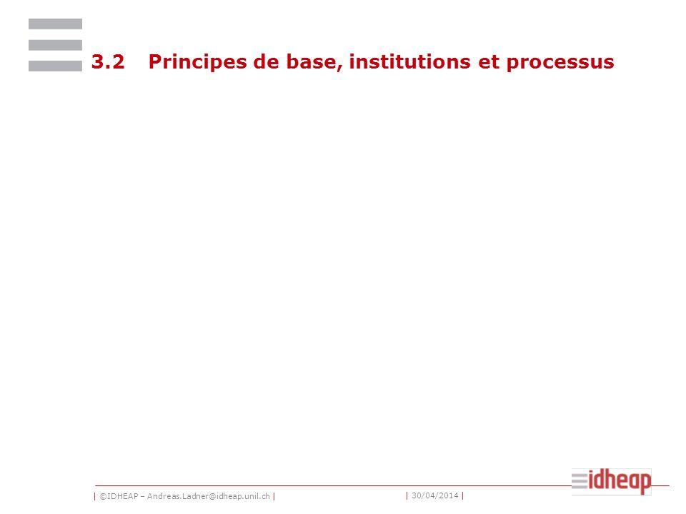 | ©IDHEAP – Andreas.Ladner@idheap.unil.ch | | 30/04/2014 | 3.2Principes de base, institutions et processus