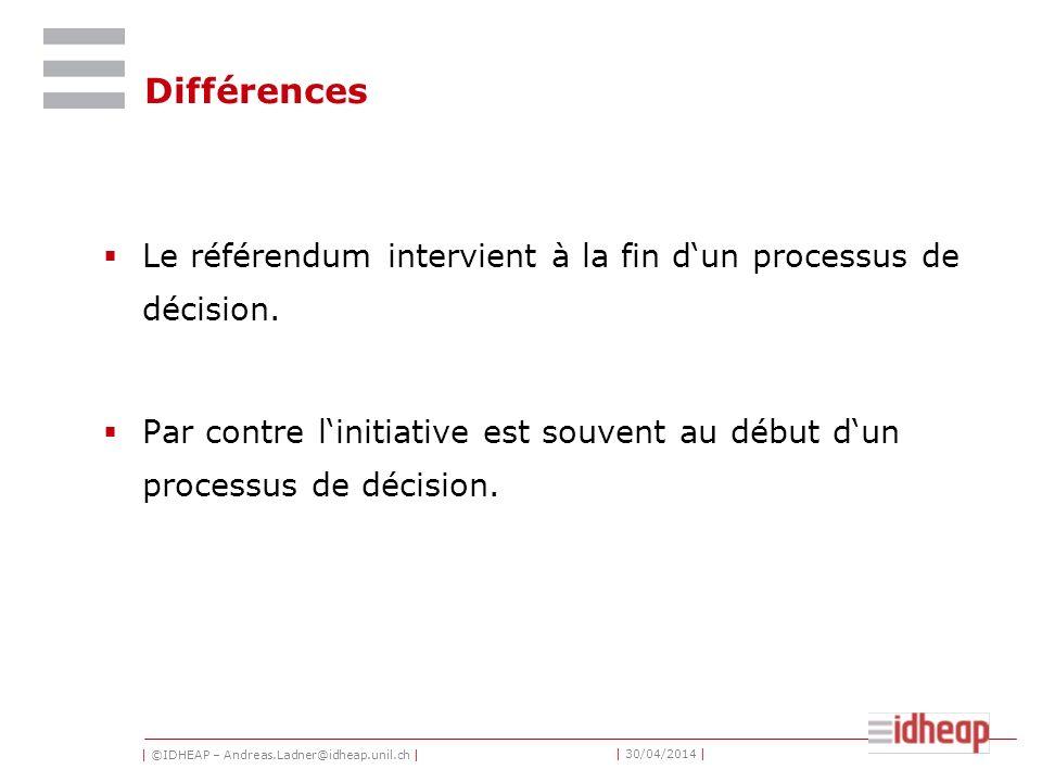 | ©IDHEAP – Andreas.Ladner@idheap.unil.ch | | 30/04/2014 | Différences Le référendum intervient à la fin dun processus de décision.