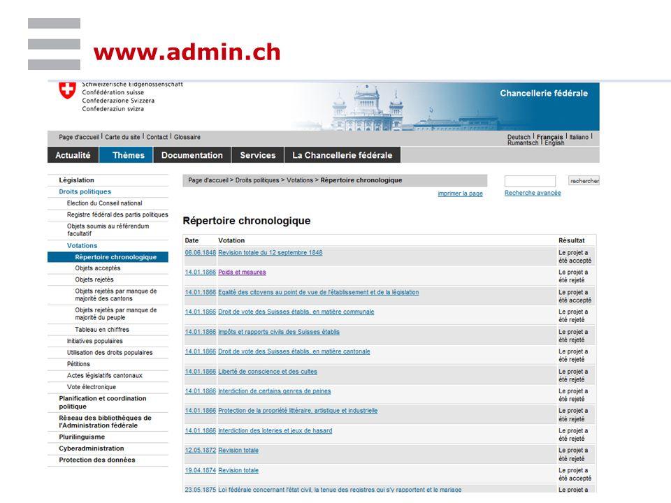 | ©IDHEAP – Andreas.Ladner@idheap.unil.ch | | 30/04/2014 | www.admin.ch