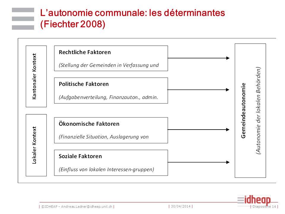 | ©IDHEAP – Andreas.Ladner@idheap.unil.ch | | 30/04/2014 | Lautonomie communale: les déterminantes (Fiechter 2008) | Diapositive 14 |