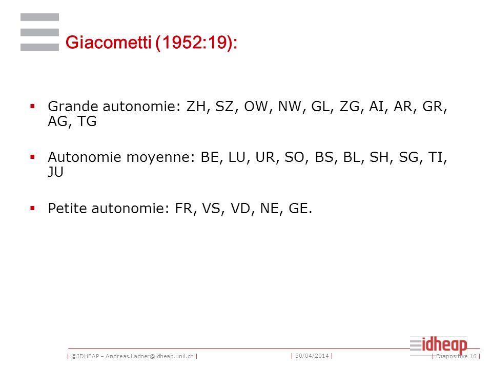 | ©IDHEAP – Andreas.Ladner@idheap.unil.ch | | 30/04/2014 | Giacometti (1952:19): Grande autonomie: ZH, SZ, OW, NW, GL, ZG, AI, AR, GR, AG, TG Autonomie moyenne: BE, LU, UR, SO, BS, BL, SH, SG, TI, JU Petite autonomie: FR, VS, VD, NE, GE.