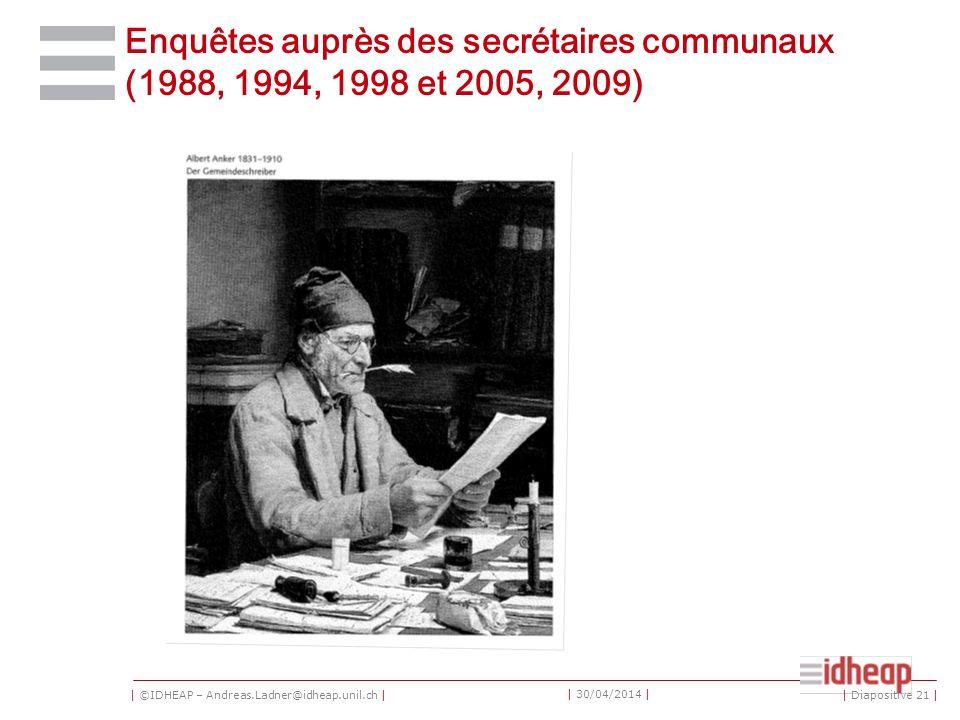 | ©IDHEAP – Andreas.Ladner@idheap.unil.ch | | 30/04/2014 | Enquêtes auprès des secrétaires communaux (1988, 1994, 1998 et 2005, 2009) | Diapositive 21 |