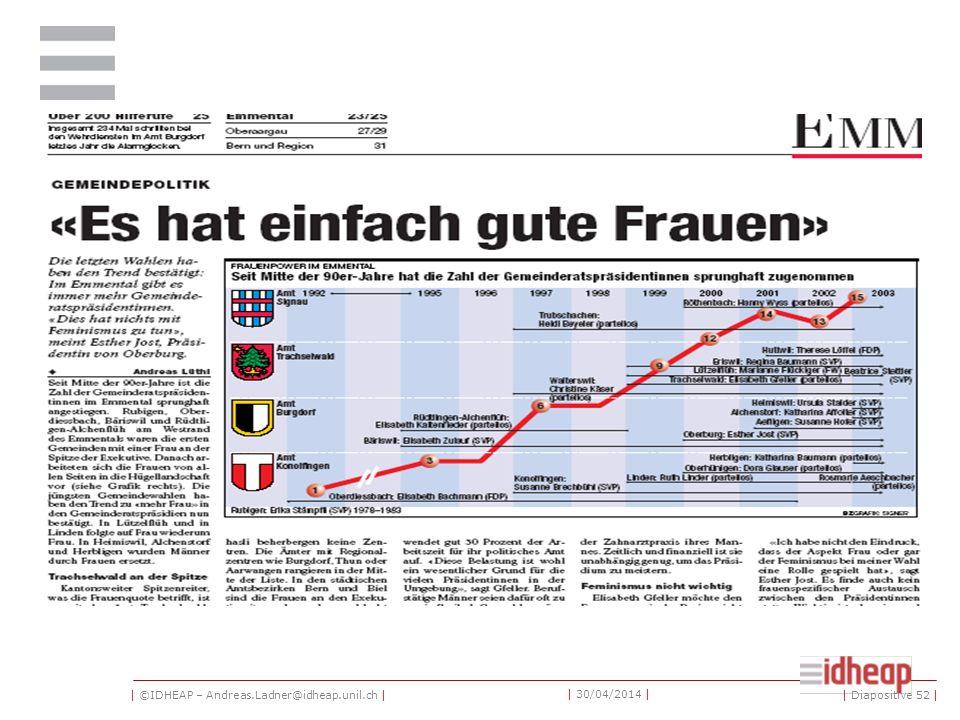 | ©IDHEAP – Andreas.Ladner@idheap.unil.ch | | 30/04/2014 | | Diapositive 52 |