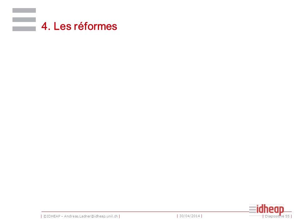| ©IDHEAP – Andreas.Ladner@idheap.unil.ch | | 30/04/2014 | 4. Les réformes | Diapositive 55 |