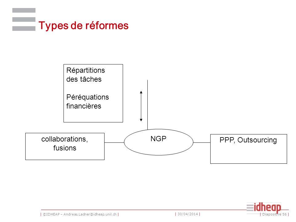 | ©IDHEAP – Andreas.Ladner@idheap.unil.ch | | 30/04/2014 | Types de réformes NGP PPP, Outsourcing collaborations, fusions Répartitions des tâches Péréquations financières | Diapositive 56 |