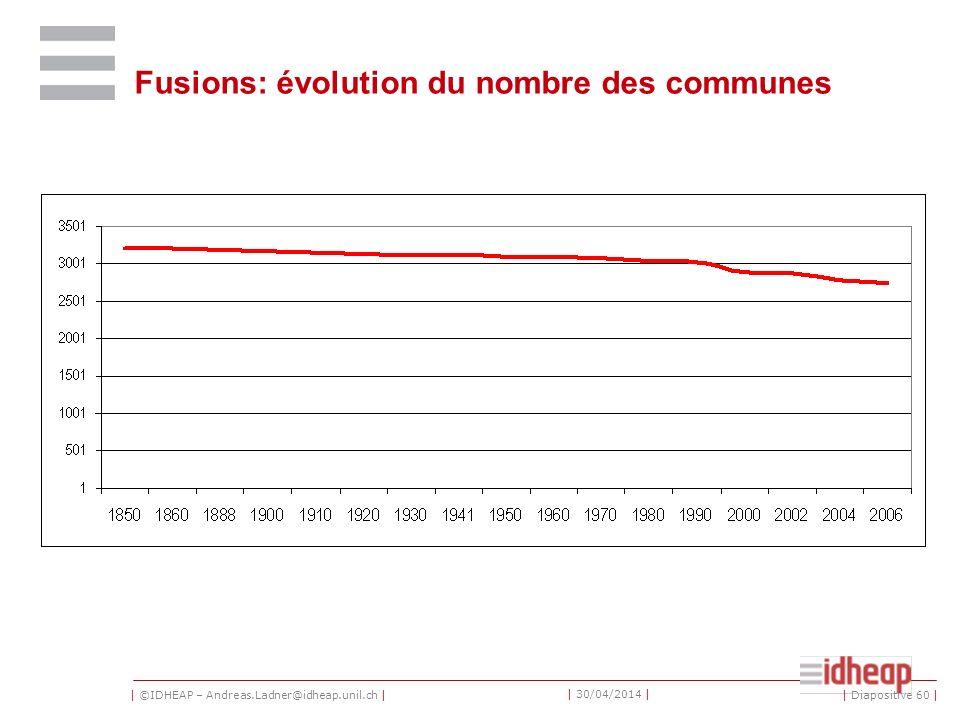 | ©IDHEAP – Andreas.Ladner@idheap.unil.ch | | 30/04/2014 | Fusions: évolution du nombre des communes | Diapositive 60 |