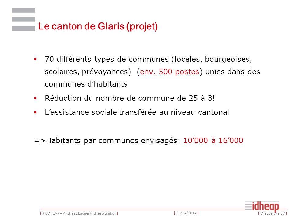| ©IDHEAP – Andreas.Ladner@idheap.unil.ch | | 30/04/2014 | Le canton de Glaris (projet) 70 différents types de communes (locales, bourgeoises, scolaires, prévoyances) (env.