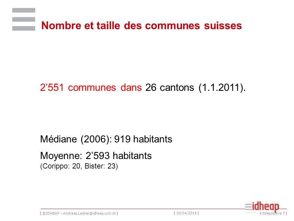 | ©IDHEAP – Andreas.Ladner@idheap.unil.ch | | 30/04/2014 | Nombre et taille des communes suisses 2551 communes dans 26 cantons (1.1.2011). Médiane (20