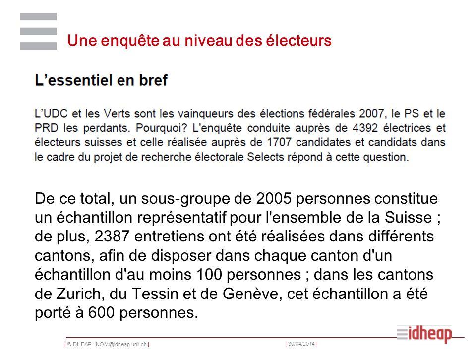 | ©IDHEAP - NOM@idheap.unil.ch | | 30/04/2014 | Une enquête au niveau des électeurs De ce total, un sous-groupe de 2005 personnes constitue un échanti