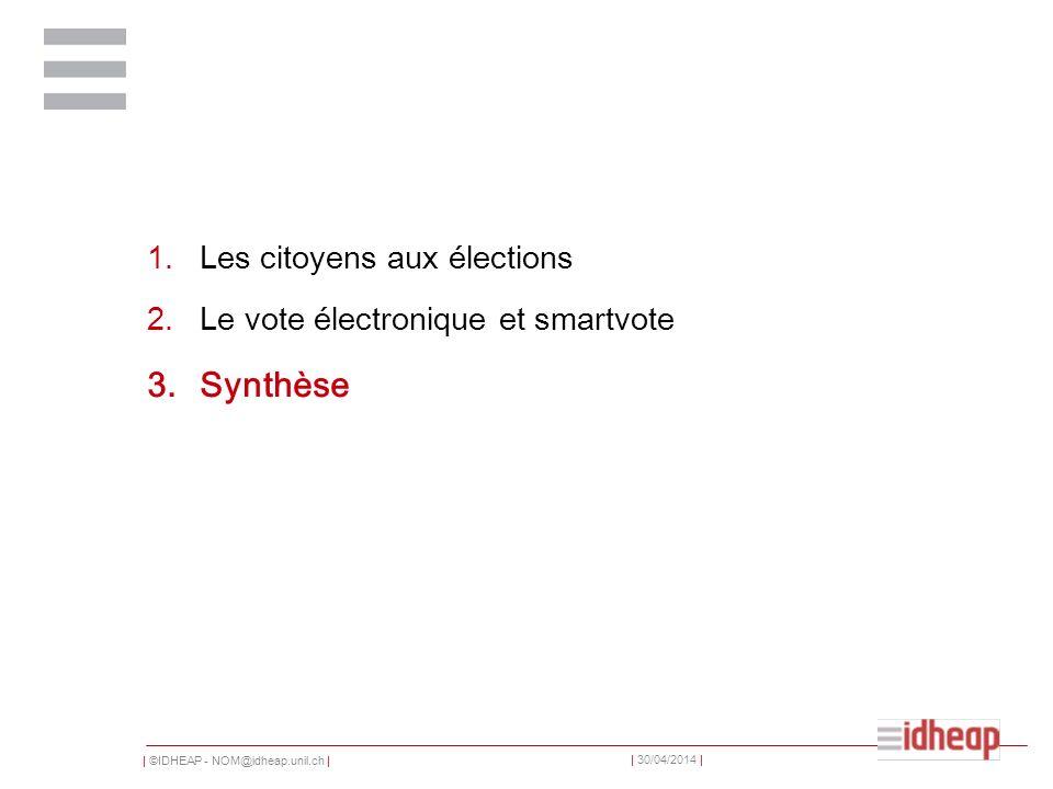 | ©IDHEAP - NOM@idheap.unil.ch | | 30/04/2014 | 1.Les citoyens aux élections 2.Le vote électronique et smartvote 3.Synthèse