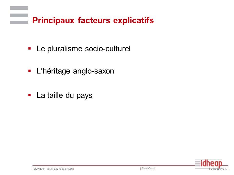 | ©IDHEAP - NOM@idheap.unil.ch | | 30/04/2014 | | Diapositive 17 | Principaux facteurs explicatifs Le pluralisme socio-culturel Lhéritage anglo-saxon La taille du pays
