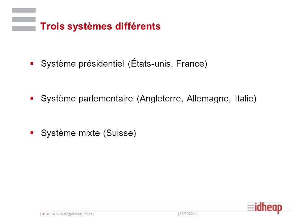 | ©IDHEAP - NOM@idheap.unil.ch | | 30/04/2014 | Trois systèmes différents Système présidentiel (États-unis, France) Système parlementaire (Angleterre, Allemagne, Italie) Système mixte (Suisse)