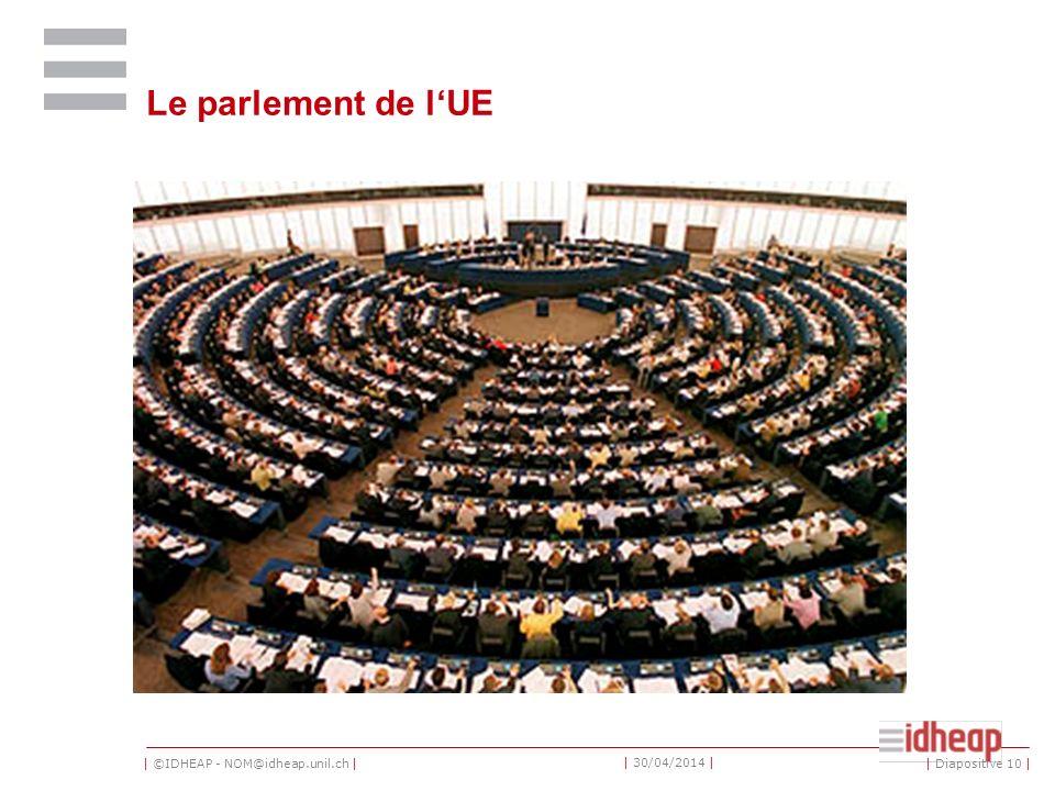 | ©IDHEAP - NOM@idheap.unil.ch | | 30/04/2014 | Le parlement de lUE | Diapositive 10 |