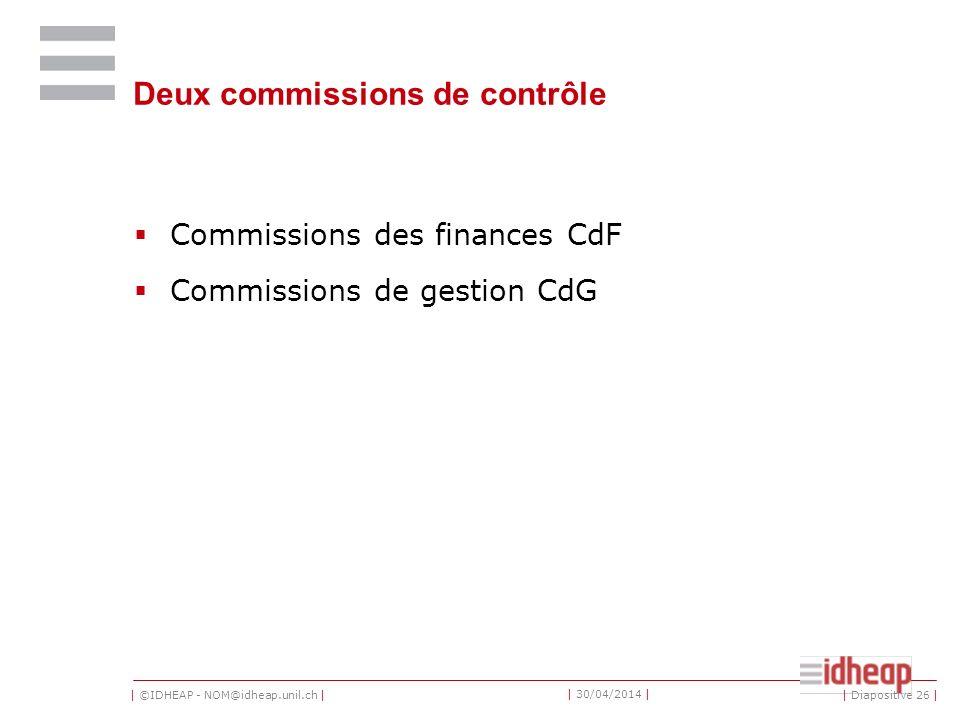 | ©IDHEAP - NOM@idheap.unil.ch | | 30/04/2014 | Deux commissions de contrôle Commissions des finances CdF Commissions de gestion CdG | Diapositive 26 |