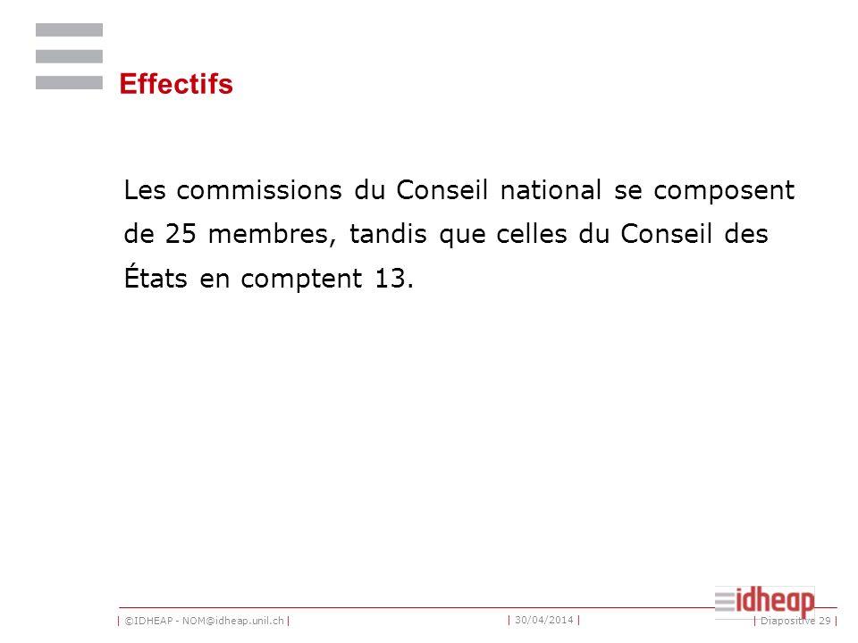 | ©IDHEAP - NOM@idheap.unil.ch | | 30/04/2014 | Effectifs Les commissions du Conseil national se composent de 25 membres, tandis que celles du Conseil des États en comptent 13.