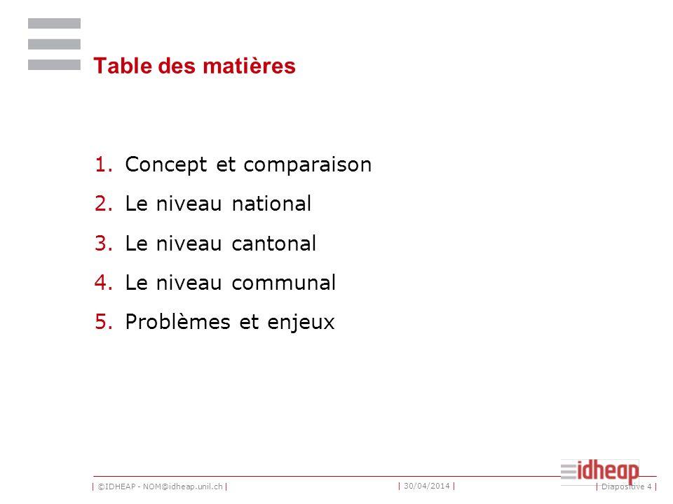 | ©IDHEAP - NOM@idheap.unil.ch | | 30/04/2014 | Table des matières 1.Concept et comparaison 2.Le niveau national 3.Le niveau cantonal 4.Le niveau communal 5.Problèmes et enjeux | Diapositive 4 |