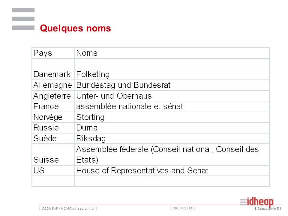 | ©IDHEAP - NOM@idheap.unil.ch | | 30/04/2014 | Quelques noms | Diapositive 5 |