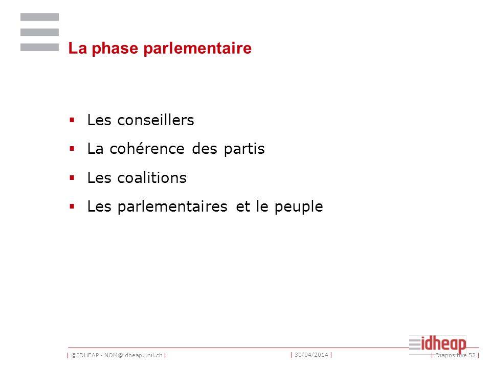 | ©IDHEAP - NOM@idheap.unil.ch | | 30/04/2014 | La phase parlementaire Les conseillers La cohérence des partis Les coalitions Les parlementaires et le peuple | Diapositive 52 |