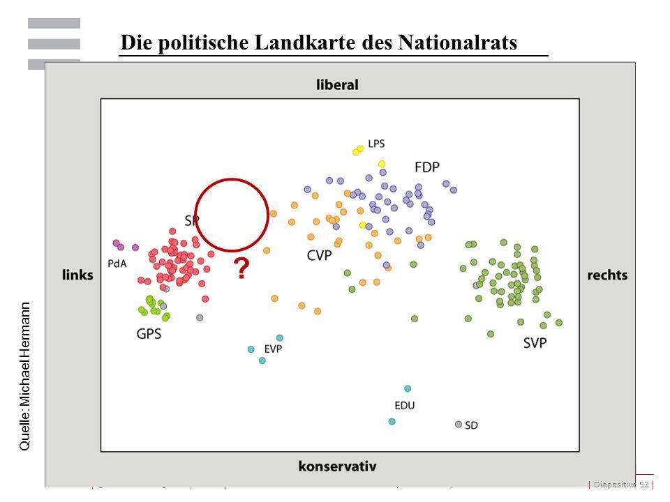 | ©IDHEAP - NOM@idheap.unil.ch | | 30/04/2014 | Die politische Landkarte des Nationalrats .