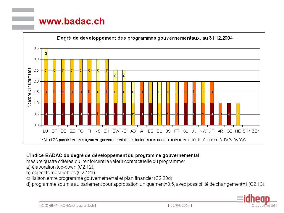 | ©IDHEAP - NOM@idheap.unil.ch | | 30/04/2014 | www.badac.ch Lindice BADAC du degré de développement du programme gouvernemental mesure quatre critères qui renforcent la valeur contractuelle du programme: a) élaboration top-down (C2.12); b) objectifs mesurables (C2.12a) c) liaison entre programme gouvernemental et plan financier (C2.20d) d) programme soumis au parlement pour approbation uniquement=0.5, avec possibilité de changement=1 (C2.13).