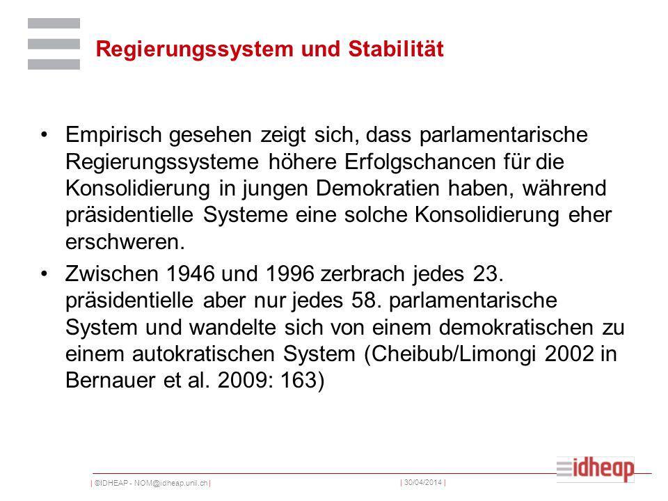 | ©IDHEAP - NOM@idheap.unil.ch | | 30/04/2014 | Regierungssystem und Stabilität Empirisch gesehen zeigt sich, dass parlamentarische Regierungssysteme höhere Erfolgschancen für die Konsolidierung in jungen Demokratien haben, während präsidentielle Systeme eine solche Konsolidierung eher erschweren.