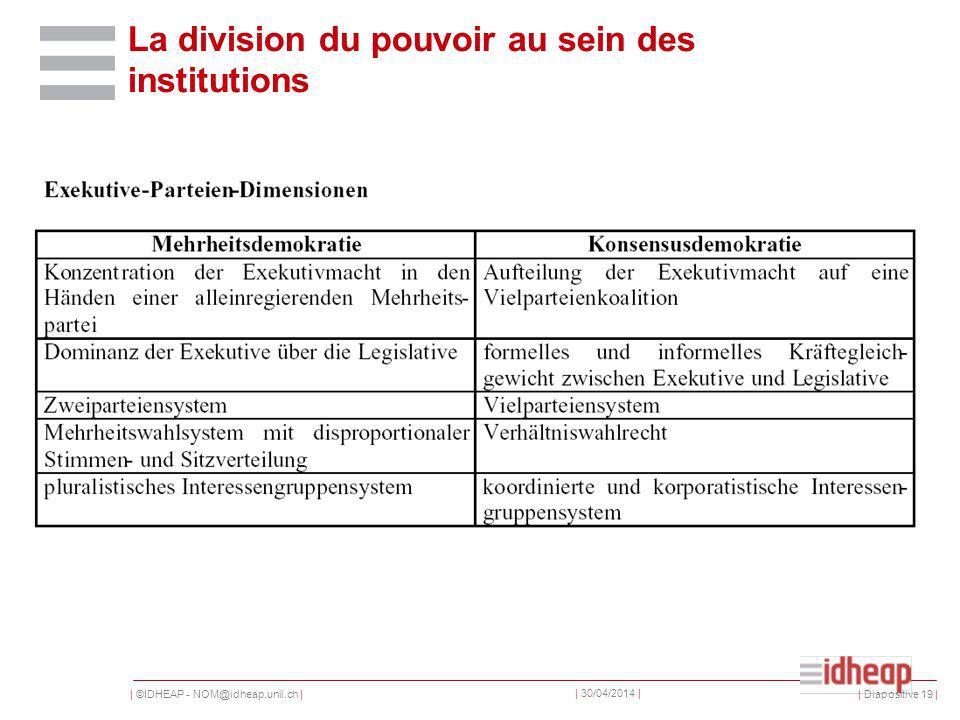 | ©IDHEAP - NOM@idheap.unil.ch | | 30/04/2014 | | Diapositive 19 | La division du pouvoir au sein des institutions