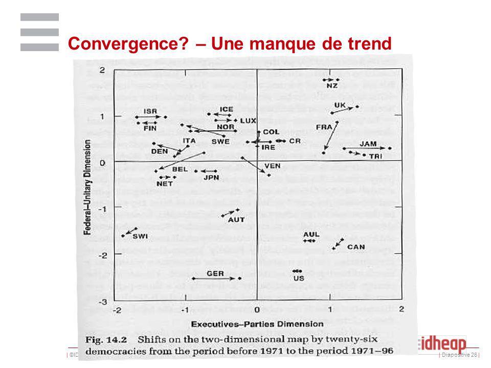| ©IDHEAP - NOM@idheap.unil.ch | | 30/04/2014 | | Diapositive 26 | Convergence.