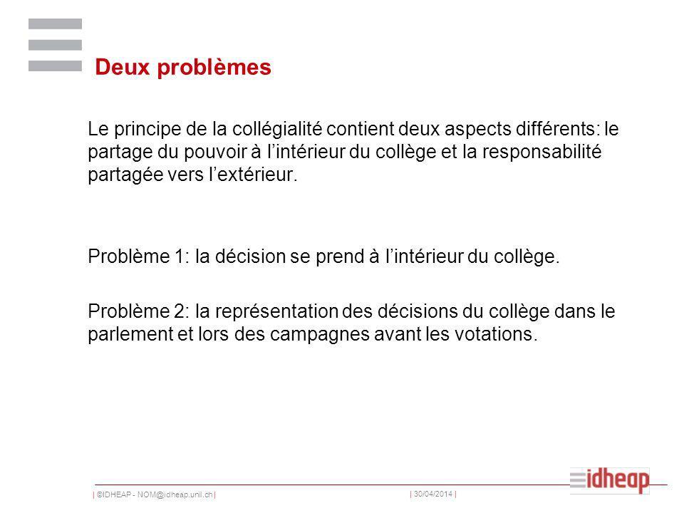 | ©IDHEAP - NOM@idheap.unil.ch | | 30/04/2014 | Deux problèmes Le principe de la collégialité contient deux aspects différents: le partage du pouvoir à lintérieur du collège et la responsabilité partagée vers lextérieur.