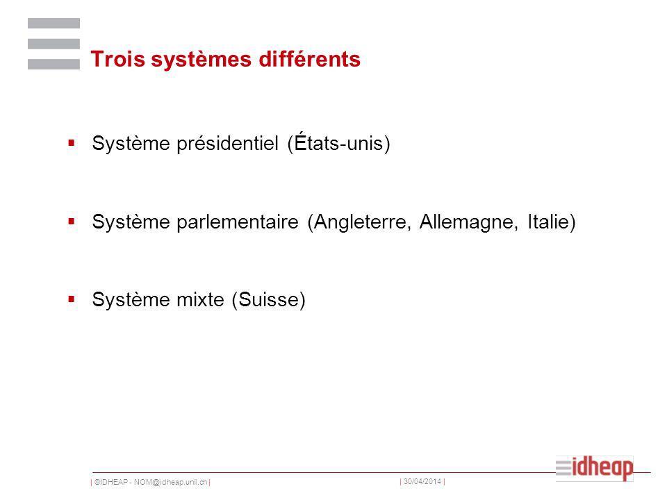 | ©IDHEAP - NOM@idheap.unil.ch | | 30/04/2014 | Trois systèmes différents Système présidentiel (États-unis) Système parlementaire (Angleterre, Allemagne, Italie) Système mixte (Suisse)