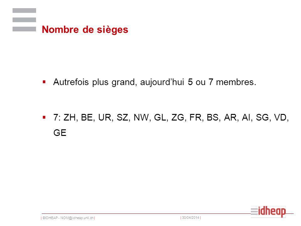 | ©IDHEAP - NOM@idheap.unil.ch | | 30/04/2014 | Nombre de sièges Autrefois plus grand, aujourdhui 5 ou 7 membres.