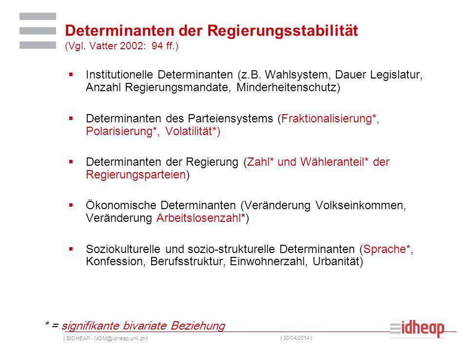 | ©IDHEAP - NOM@idheap.unil.ch | | 30/04/2014 | Determinanten der Regierungsstabilität (Vgl.
