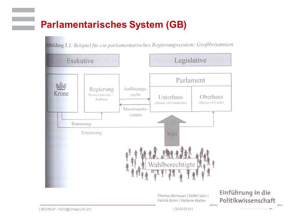 | ©IDHEAP - NOM@idheap.unil.ch | | 30/04/2014 | Parlamentarisches System (GB)