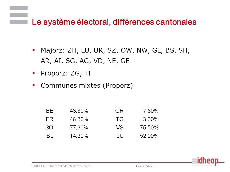 | ©IDHEAP – Andreas.Ladner@idheap.unil.ch | | 30/04/2014 | Le système électoral, différences cantonales Majorz: ZH, LU, UR, SZ, OW, NW, GL, BS, SH, AR, AI, SG, AG, VD, NE, GE Proporz: ZG, TI Communes mixtes (Proporz)