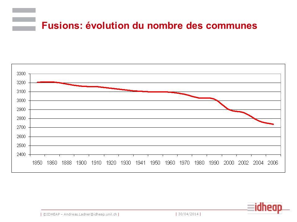 | ©IDHEAP – Andreas.Ladner@idheap.unil.ch | | 30/04/2014 | Fusions: évolution du nombre des communes