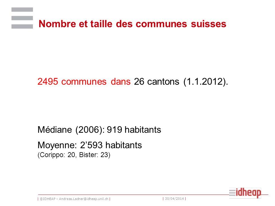 | ©IDHEAP – Andreas.Ladner@idheap.unil.ch | | 30/04/2014 | Nombre et taille des communes suisses 2495 communes dans 26 cantons (1.1.2012). Médiane (20