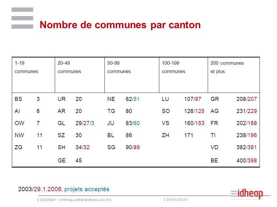 | ©IDHEAP – Andreas.Ladner@idheap.unil.ch | | 30/04/2014 | 1-19 communes 20-49 communes 50-99 communes 100-199 communes 200 communes et plus BS3UR20NE