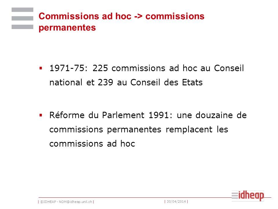 | ©IDHEAP - NOM@idheap.unil.ch | | 30/04/2014 | Commissions ad hoc -> commissions permanentes 1971-75: 225 commissions ad hoc au Conseil national et 239 au Conseil des Etats Réforme du Parlement 1991: une douzaine de commissions permanentes remplacent les commissions ad hoc