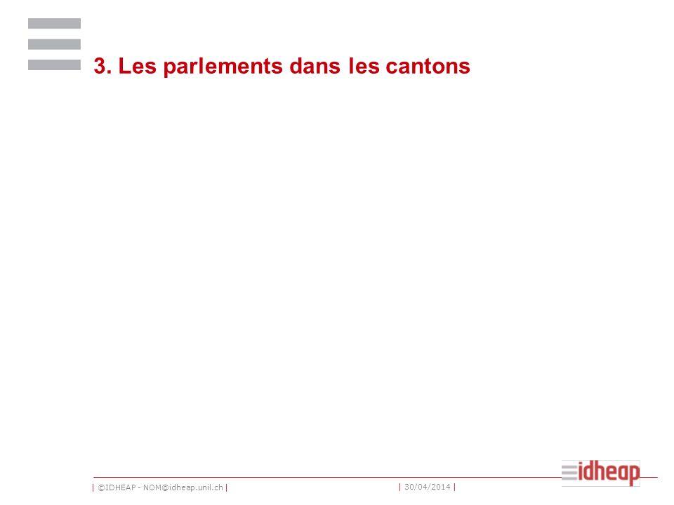 | ©IDHEAP - NOM@idheap.unil.ch | | 30/04/2014 | 3. Les parlements dans les cantons