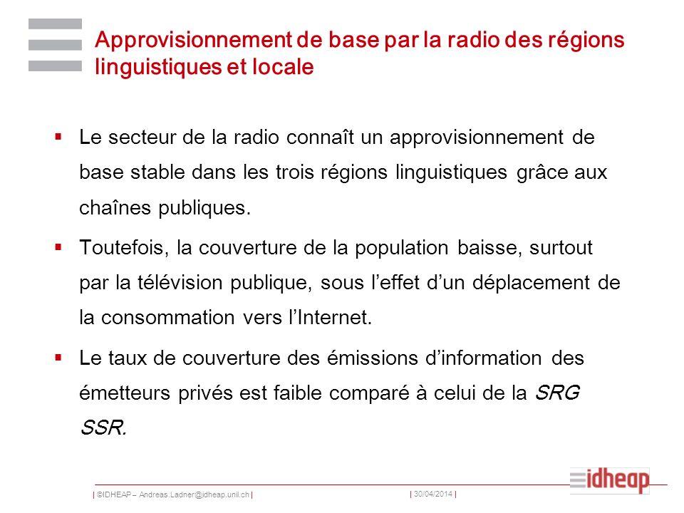 | ©IDHEAP – Andreas.Ladner@idheap.unil.ch | | 30/04/2014 | Approvisionnement de base par la radio des régions linguistiques et locale Le secteur de la