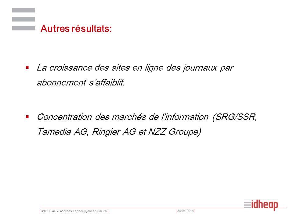 | ©IDHEAP – Andreas.Ladner@idheap.unil.ch | | 30/04/2014 | Autres résultats: La croissance des sites en ligne des journaux par abonnement saffaiblit.