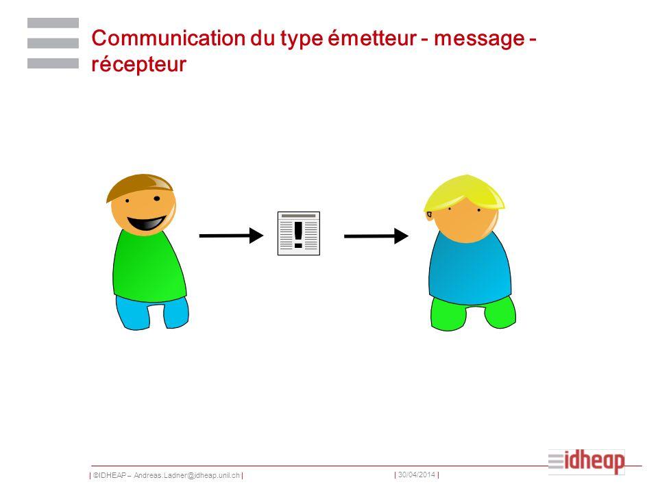| ©IDHEAP – Andreas.Ladner@idheap.unil.ch | | 30/04/2014 | Communication du type émetteur - message - récepteur
