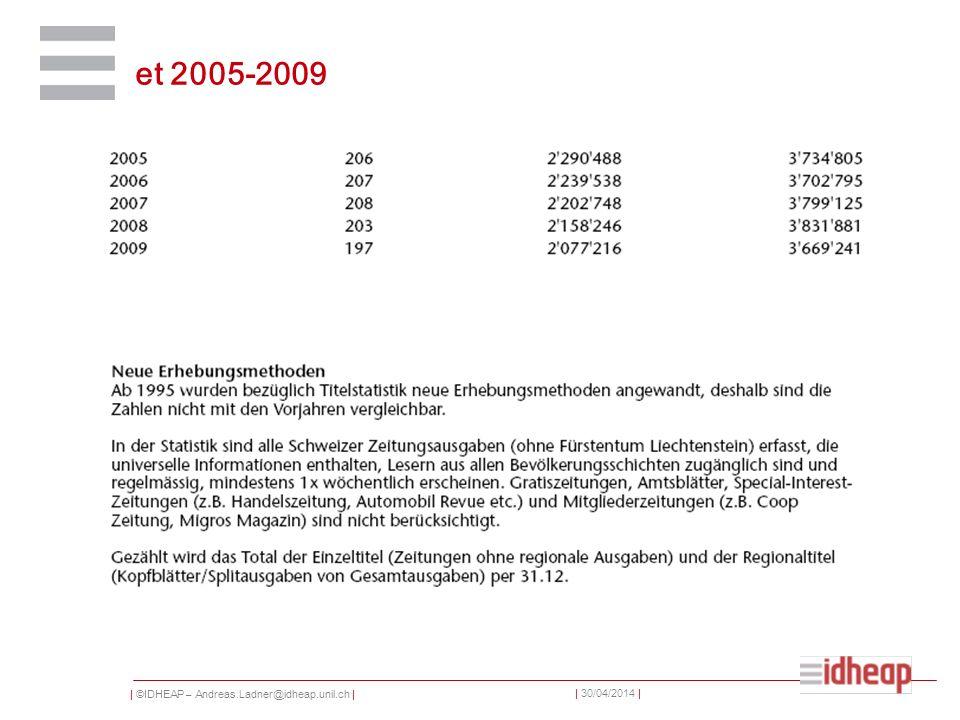 | ©IDHEAP – Andreas.Ladner@idheap.unil.ch | | 30/04/2014 | et 2005-2009