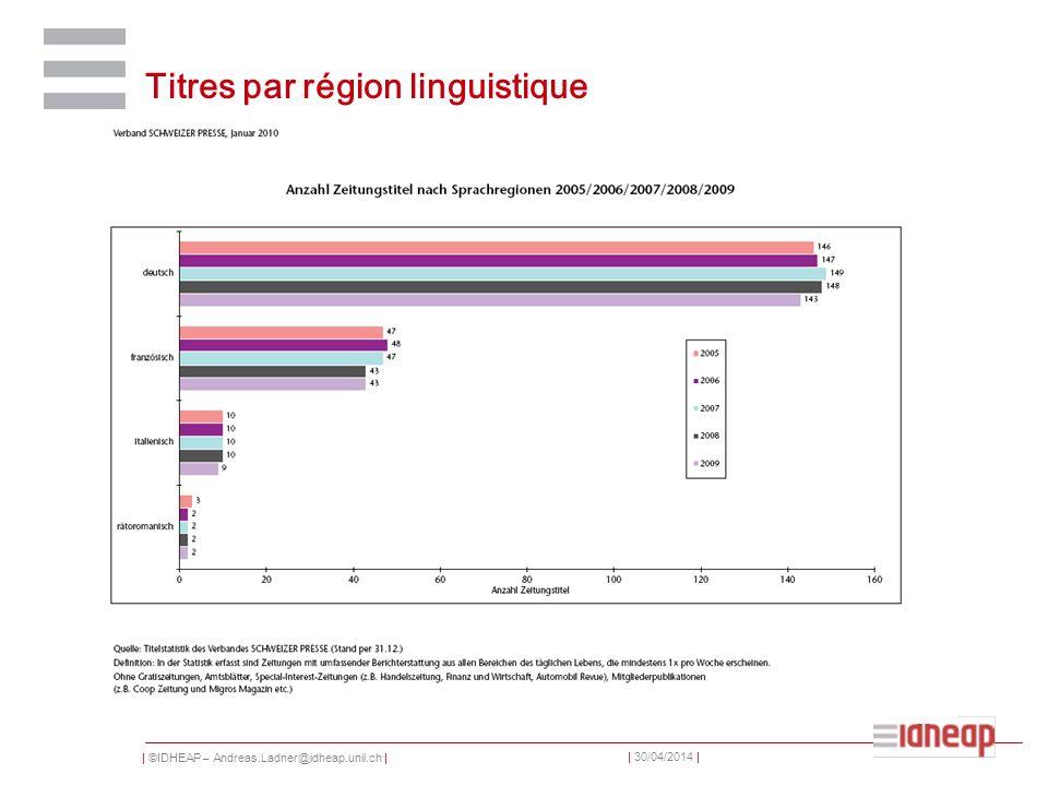 | ©IDHEAP – Andreas.Ladner@idheap.unil.ch | | 30/04/2014 | Titres par région linguistique