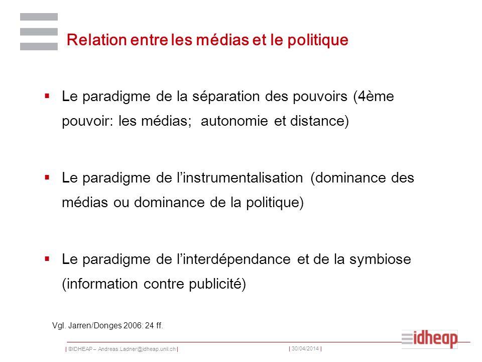 | ©IDHEAP – Andreas.Ladner@idheap.unil.ch | | 30/04/2014 | Relation entre les médias et le politique Le paradigme de la séparation des pouvoirs (4ème